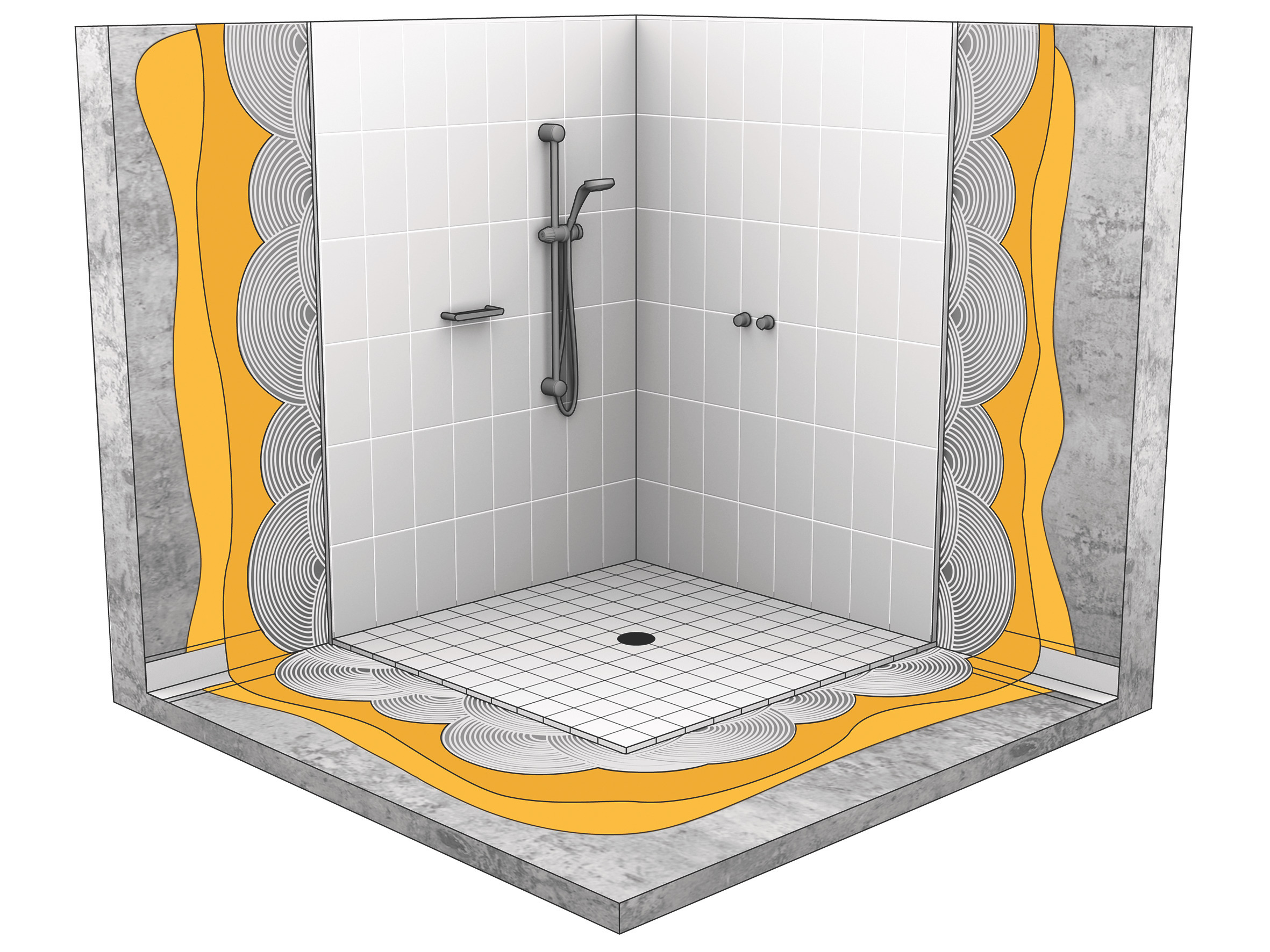 Illustration of waterproofing mortar under tiled wall and floor in shower wet room